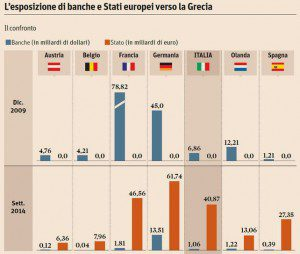 Grexit is a good thing